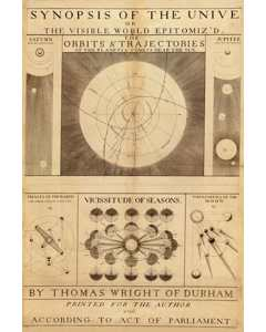 A Synopsis Of The Universe, Or, The Visible World Epitomiz'd,1742