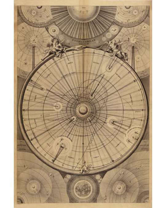 Tavelbutiken A Synopsis Of The Universe, Or, The Visible World Epitomiz'd,1742