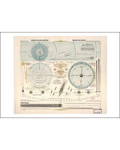 Karta Solsystemet 1923